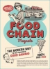 Food Chain Magnate - Deutsch/Englisch